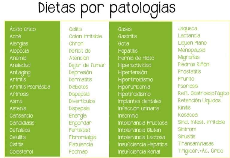 dieta patologias